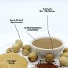 Haselnuss Kakao Honig Mischung
